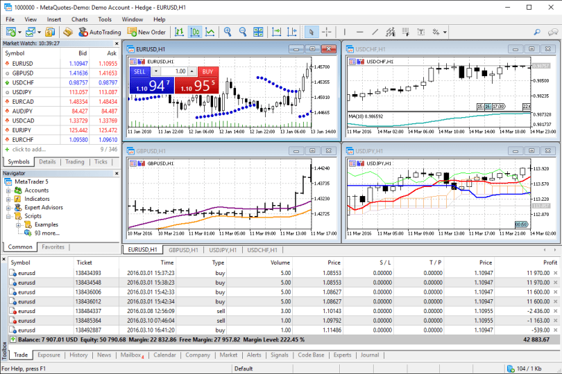 MT5 Trading Platform Description | he MetaTrader 5 multi-asset platform supports the hedging method, which allows opening multiple positions of the same financial instrument, of opposite or same direction. This feature is widely used in Forex trading