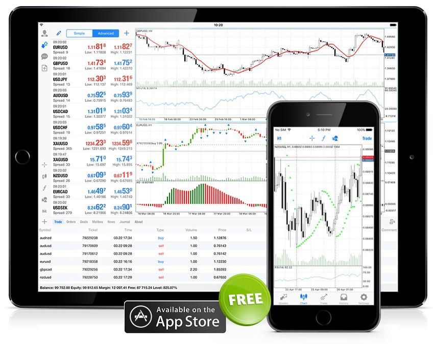 iPhone/iPad版MetaTrader 5のモバイルトレード