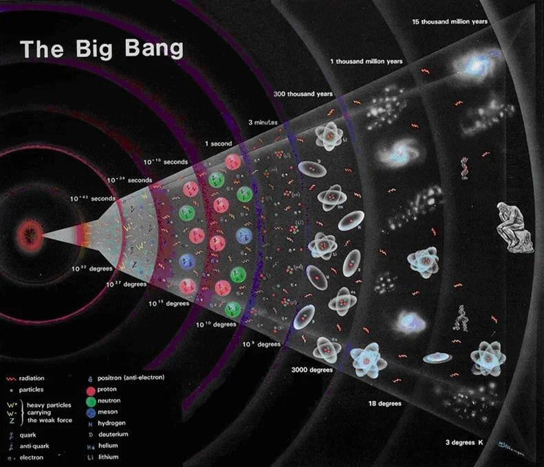 Risultati immagini per espansione universo