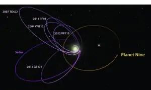 pianeta nove 01