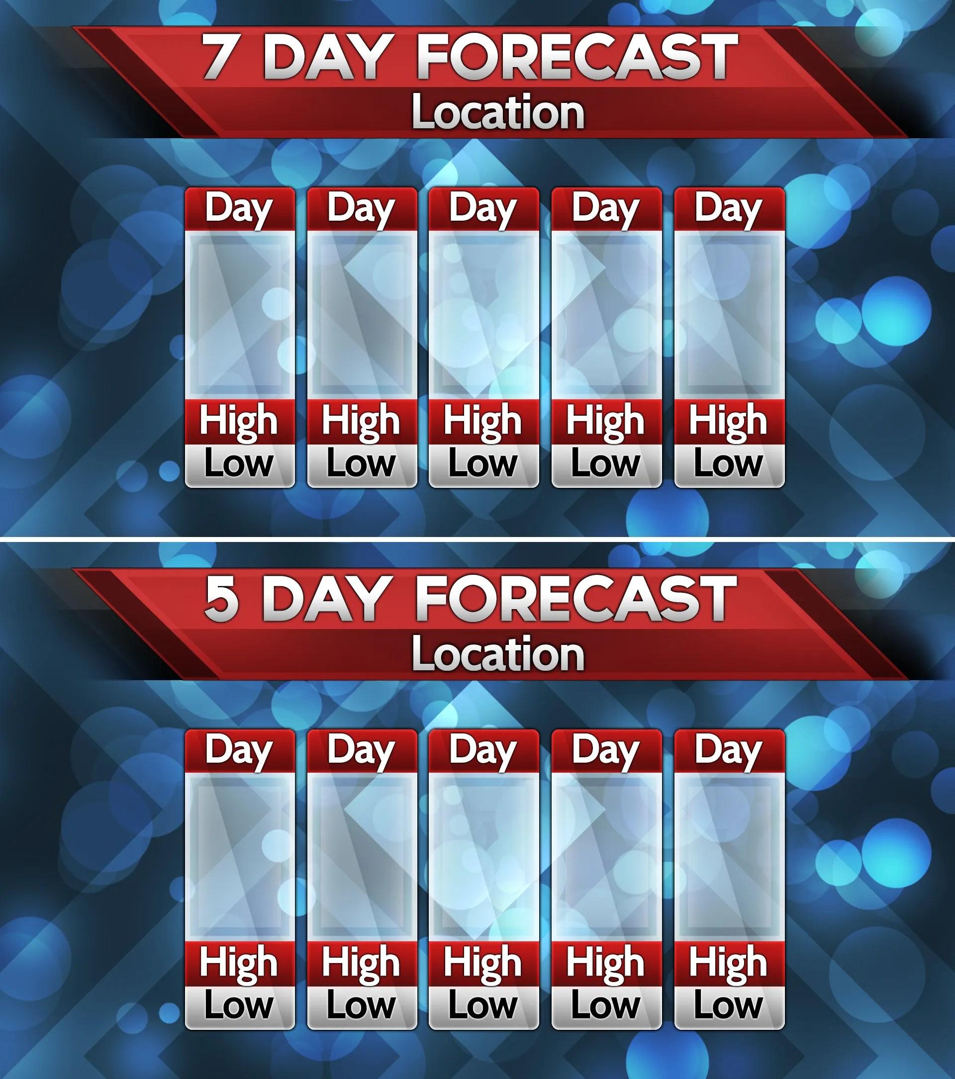 Future Forecast Templates News