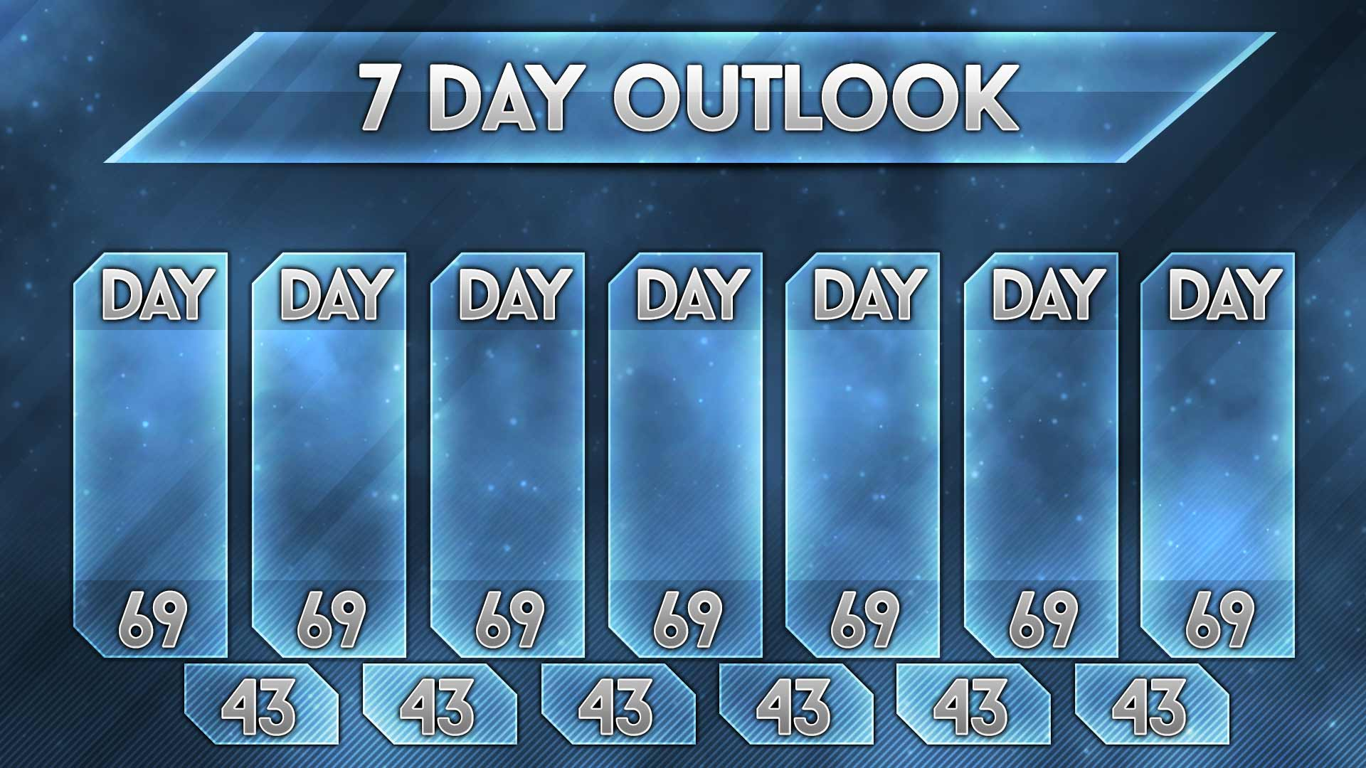 SuperBlue-Forecast-Template-v1