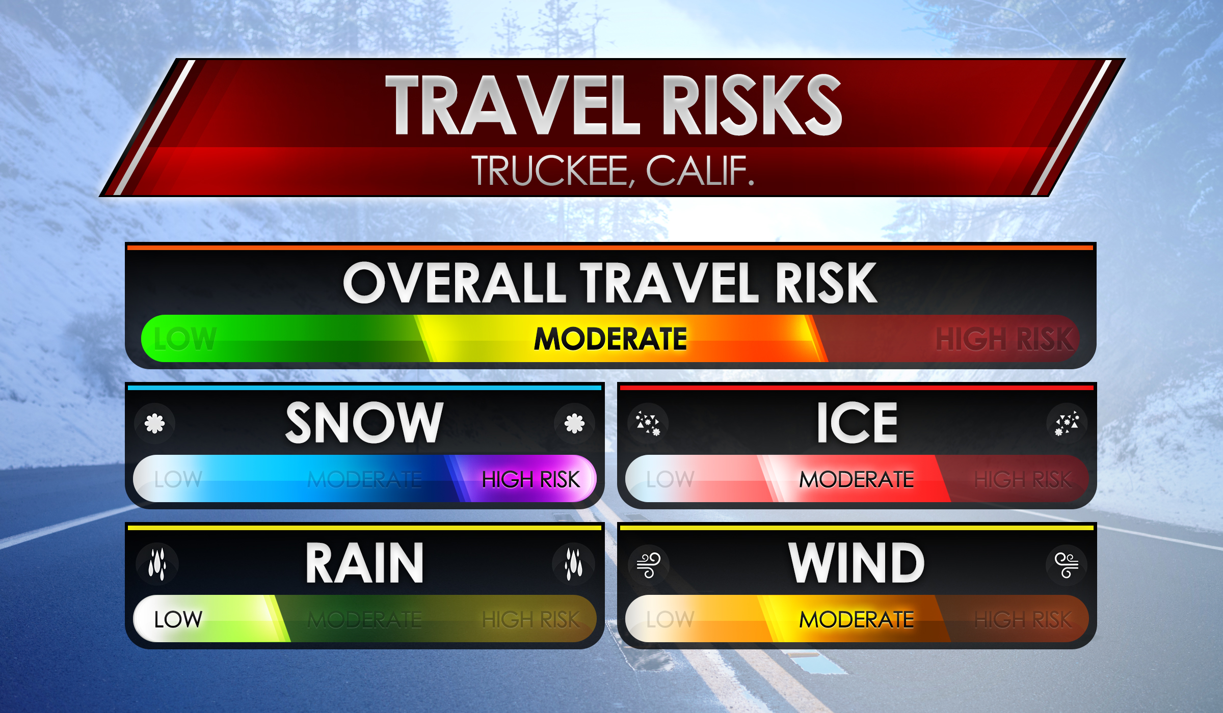Travel Risk Truckee