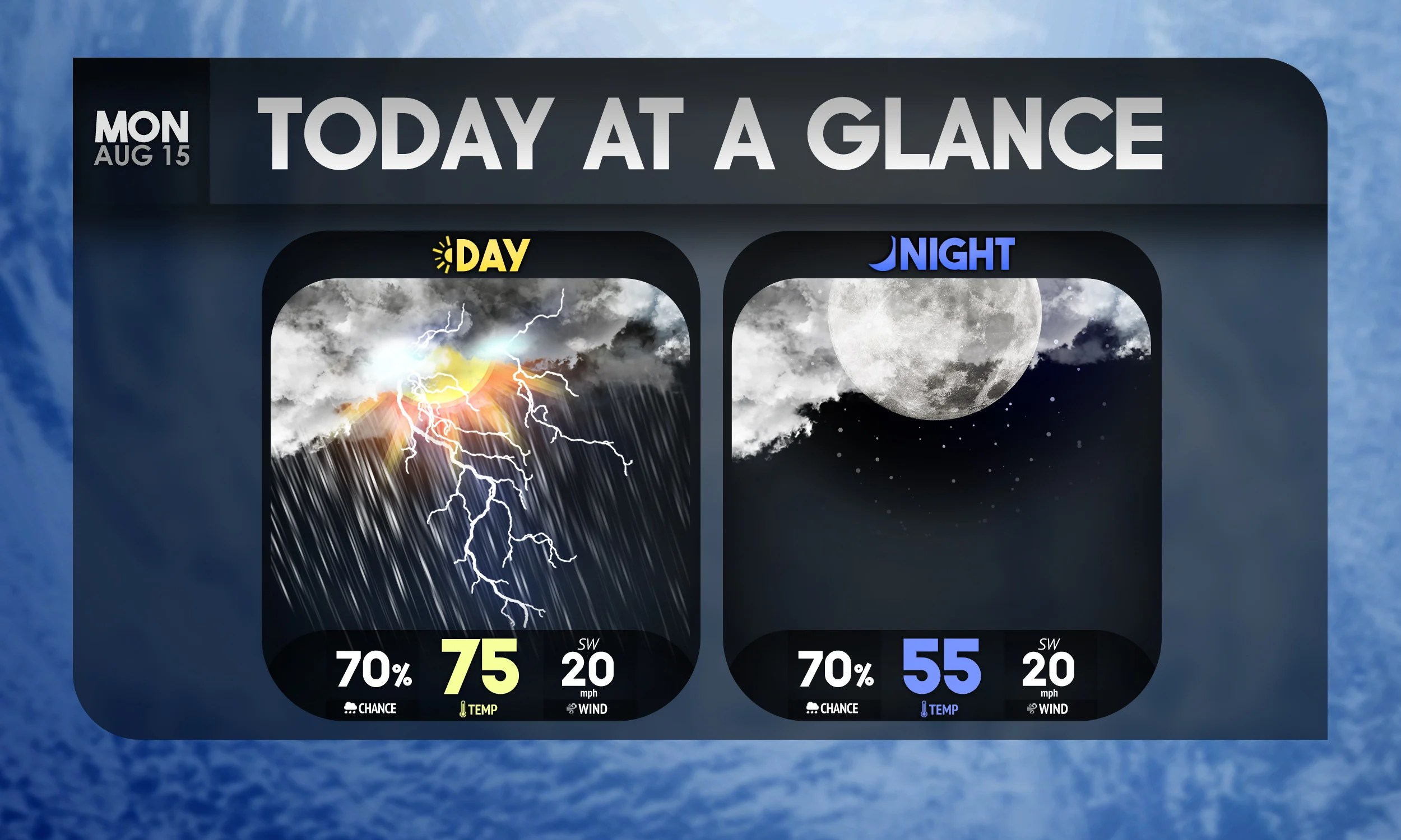 Day & Night IntraWx Ex I