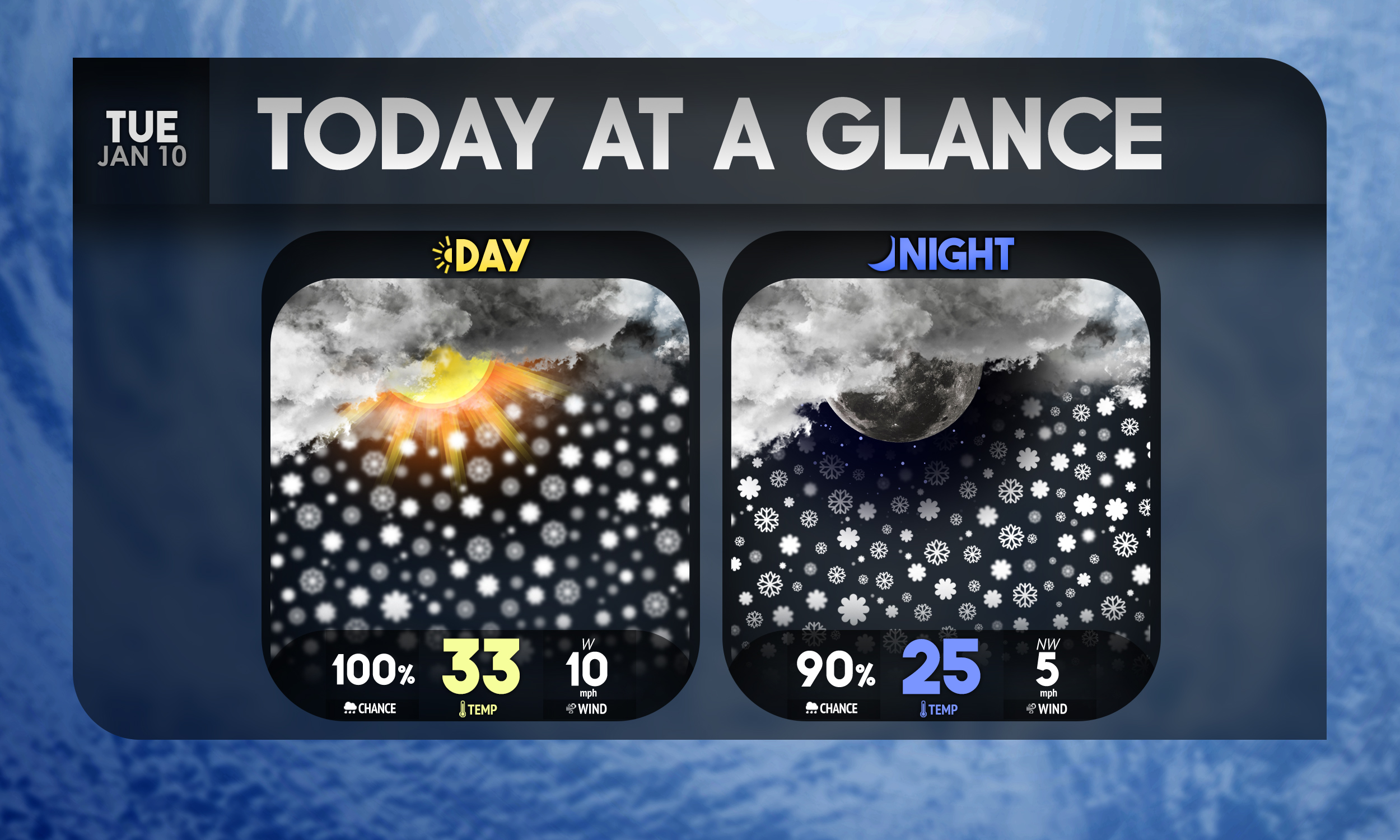 Day & Night IntraWx Ex II
