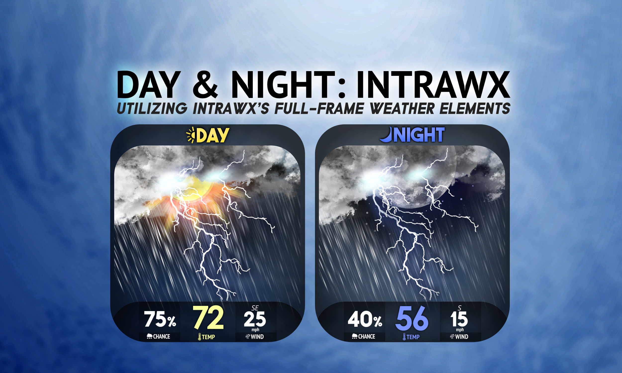 Day & Night IntraWx Ex