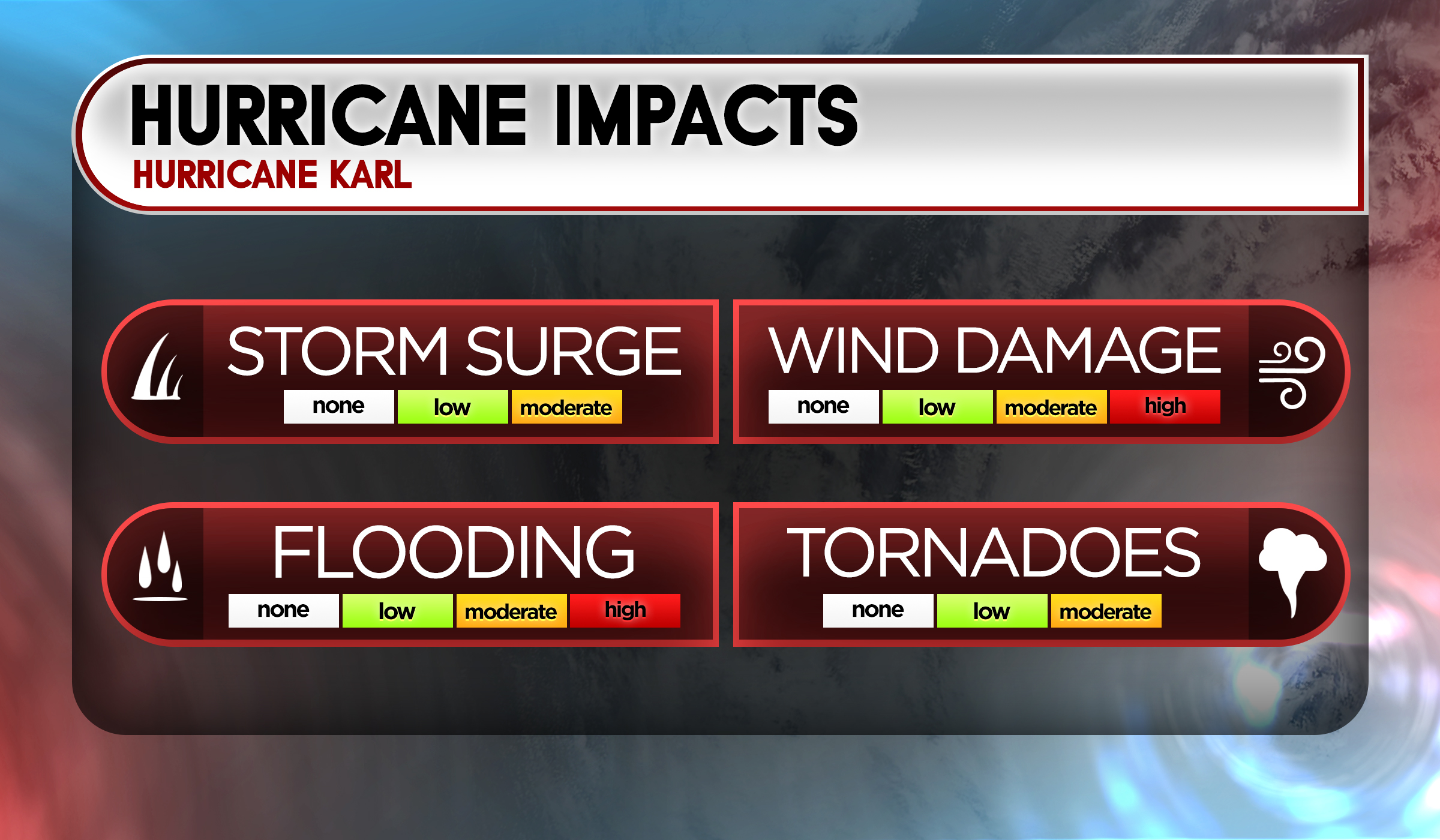 Tropical Impacts Eric