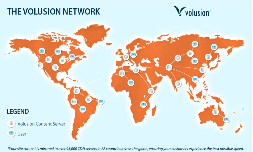 Volusion Site Speed up CDN