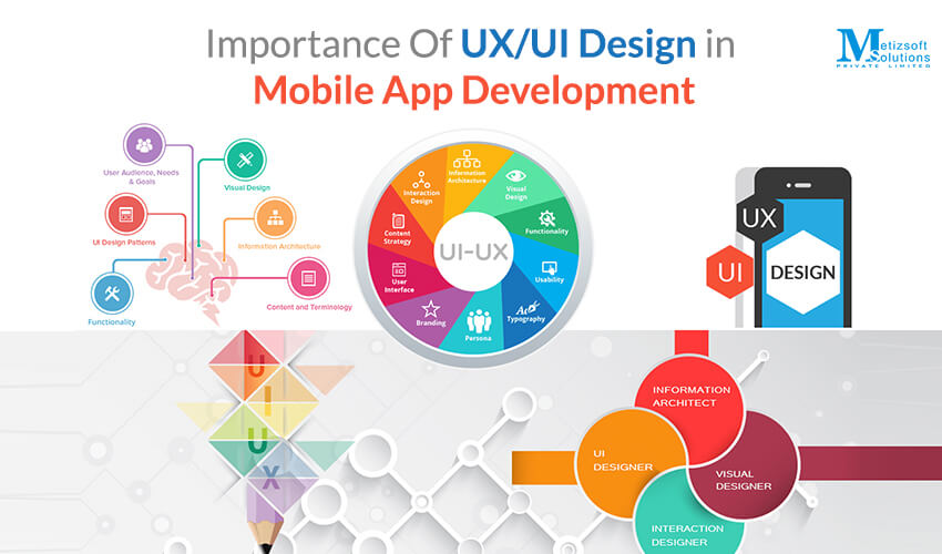How Important is UI/UX Design in Mobile App Development?