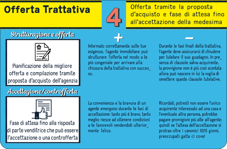 4-Offerta-Tratt-disp.jpg