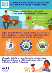 Mars Petcare to end pet homelessness in the Philippines