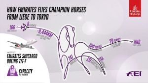 Emirates SkyCargo flies 247 horses   from Liege for Tokyo Olympics