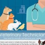 veterinární sestra
