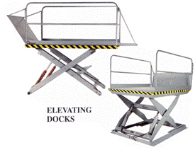 loadingdockequipment