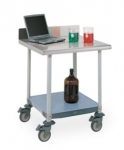 Metro Worktables with Stainless Top and Solid Shelf