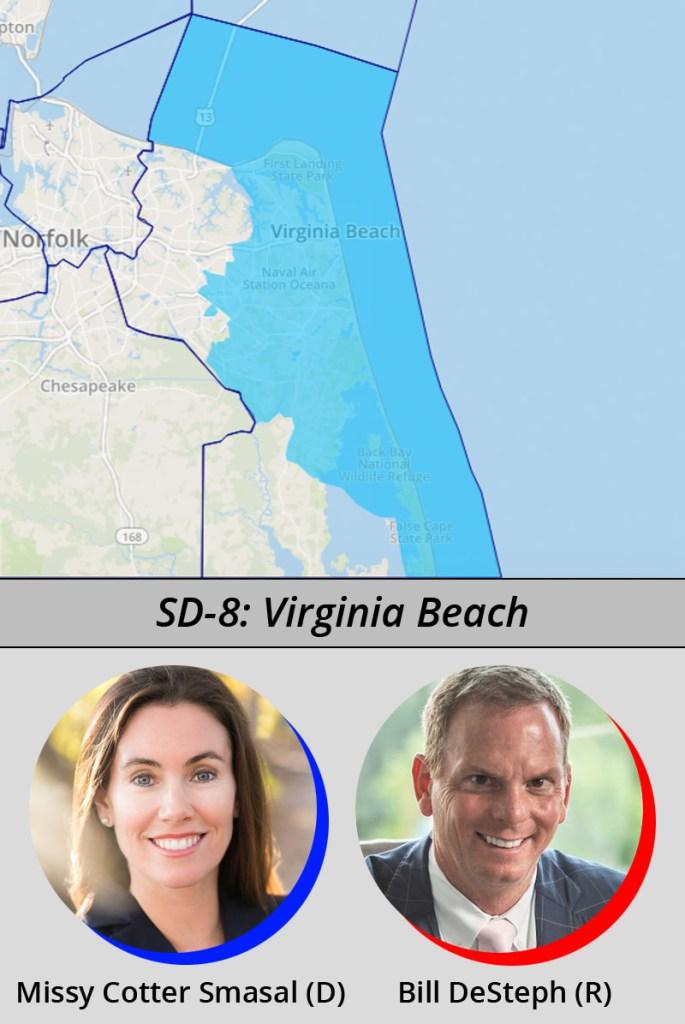 Virginia Senate District 8
