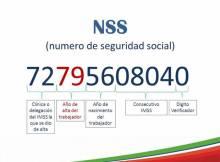 cual es mi numero seguro social