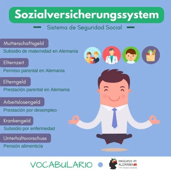 vocabulario en alemán - seguridad social