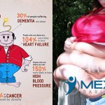 Obesity is a complex disease that is associated with a number of comorbidities, increased mortality, and reduced quality of life.