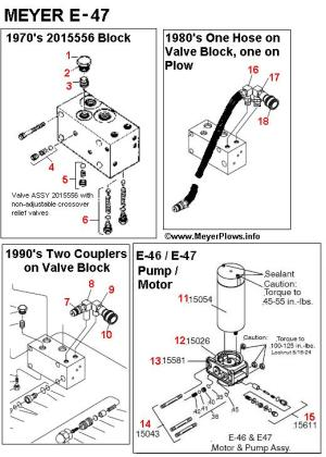 MeyerE47  Meyer E47 Plow Pump Parts Diagram and ordering info