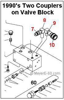 MeyerE60  Meyer E60 Quik Lift Plow Pump Exploded