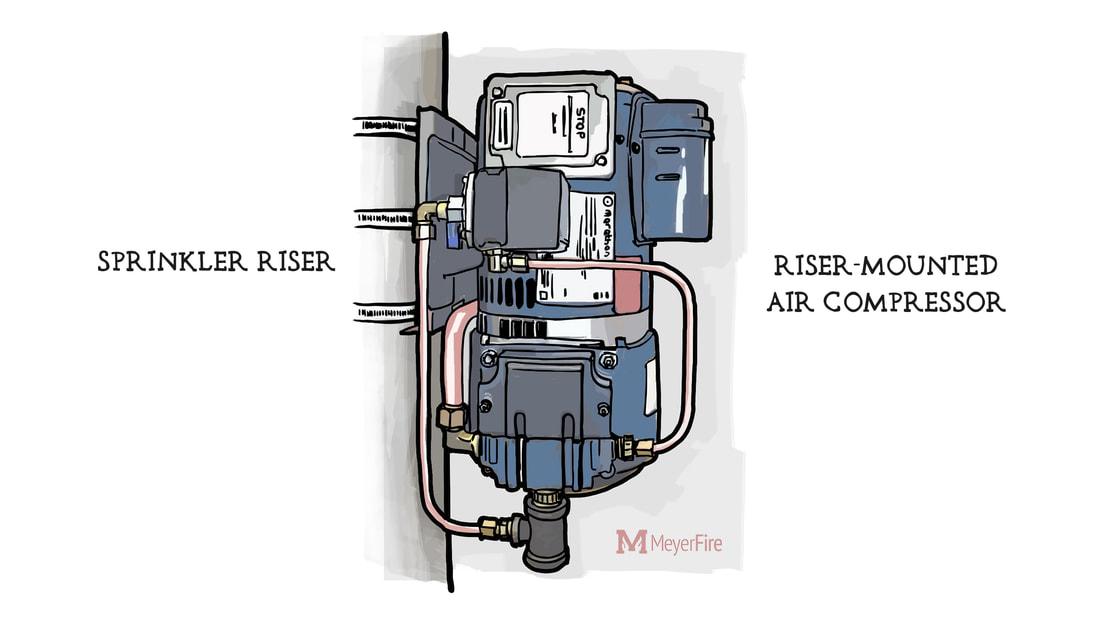 Riser Compressor Air Mounted