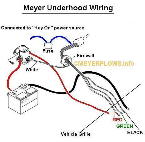 meyer snow plow wiring diagram e47 – backup gambar