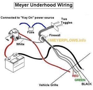 Meyer Plow Toggle Switch Control Package E47 E57 E60 | eBay