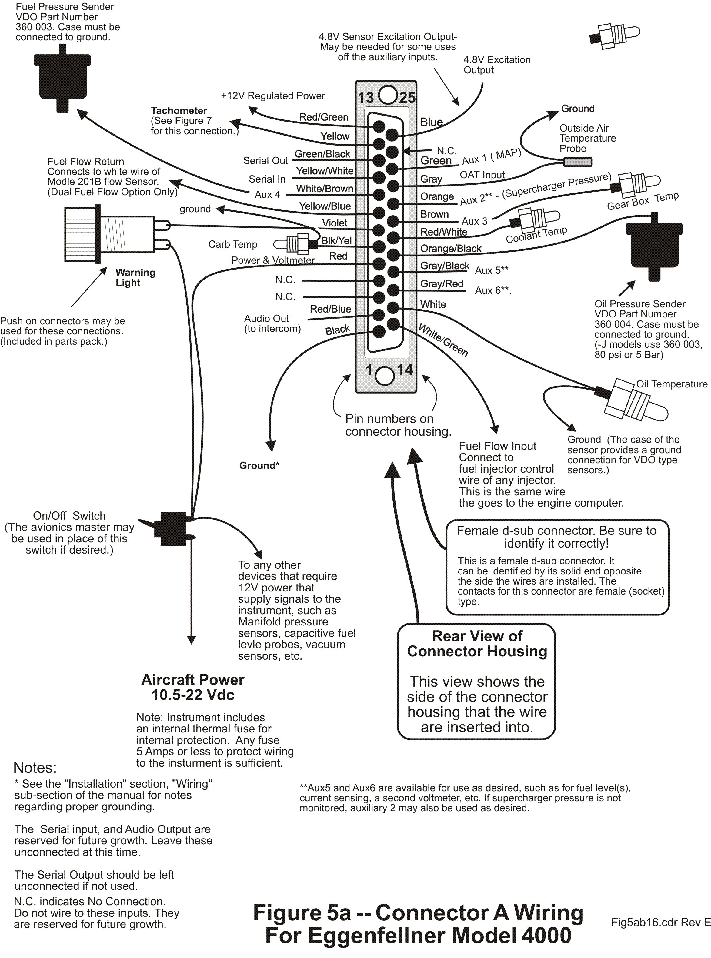 Power Cable Wiring Diagram For Rv