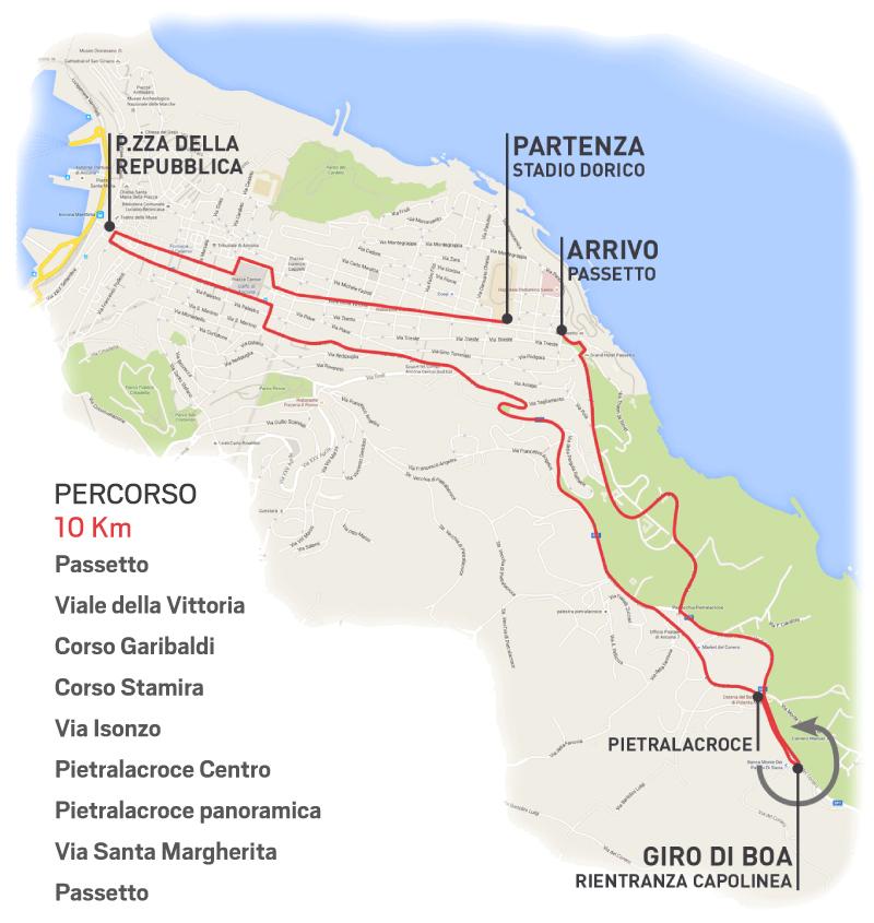 percorso10km