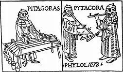Pythogoras studied harmonics in music
