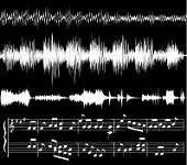 seeing musical patterns