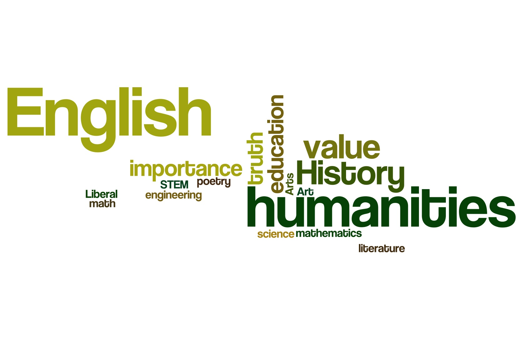 importance of humanities