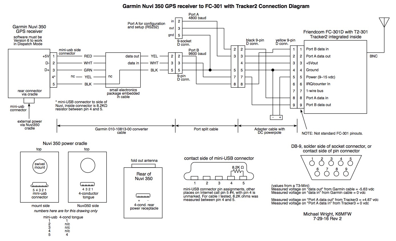 garmin gpsmap wiring diagram nissan engine diagram garmin gtn 530 wiring diagram  Garmin GPSMAP Schematic Harness Diagram Denso Navigation GPS Garmin GPSMAP 130 Wire Connections