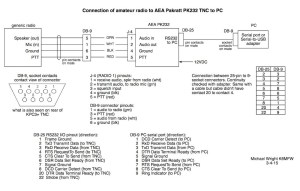 Schematics and Connection Diagrams