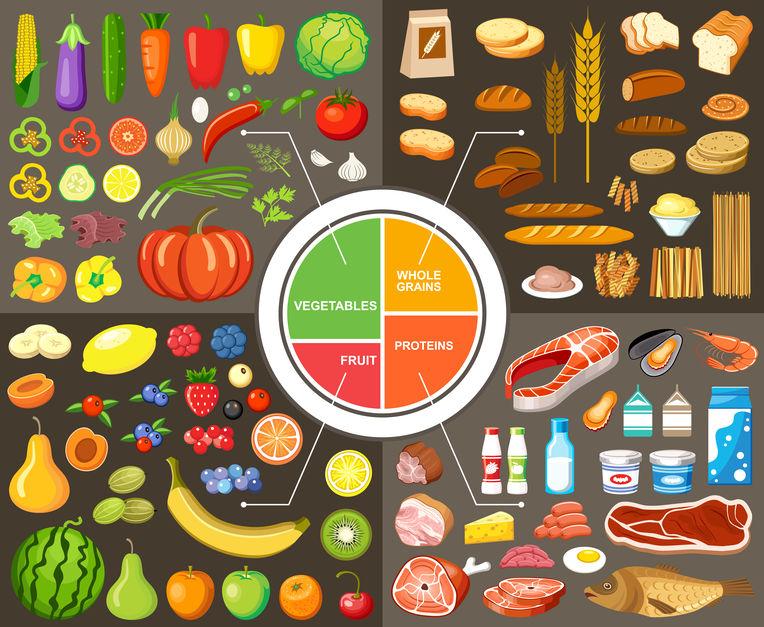 معلومات عن أنواع مرض السكري