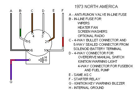 car ignition switch wiring diagram  93 ls400 plug wiring