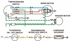 Servicing The Lucas Wiper Switch : HowTo Library : The MG