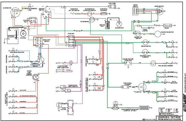 Strange Triumph Tr4A Wiring Diagram Wiring Digital Resources Anistprontobusorg