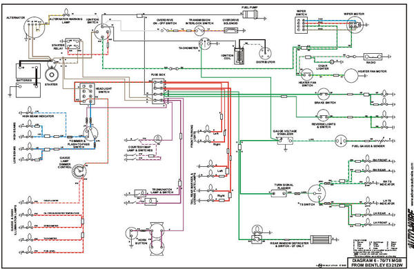 70_71_wiring_diagram?resize\\\=600%2C390 1972 arctic cat wiring diagram gandul 45 77 79 119 on bmw r75 5 bmw r75/5 wiring diagram at gsmx.co