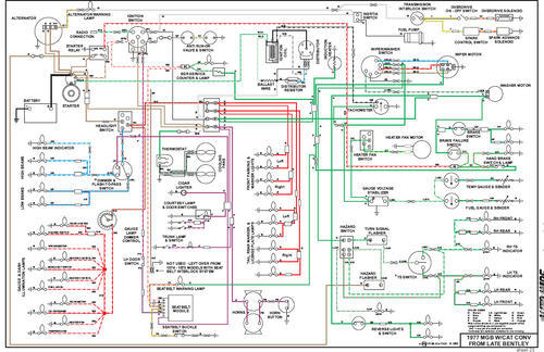 Mgb starter wiring diagram wire harness