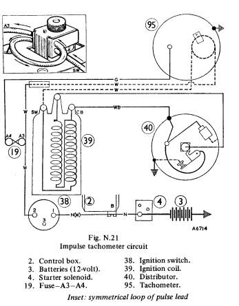 impulse tachometer wiring diagram  schematic wiring diagram