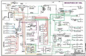 Wiring help  alternatorstarterignition coil, etc : MGB
