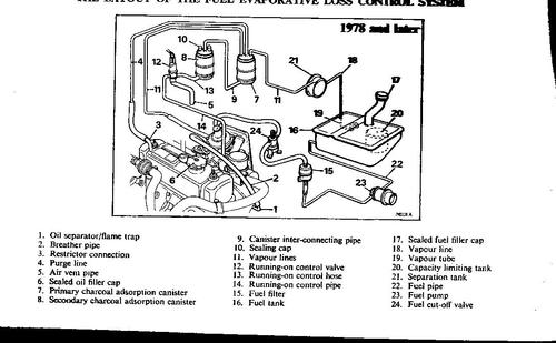 Mgb Tachometer Wiring Diagram : 29 Wiring Diagram Images