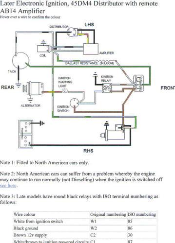 1980 cei ignition diagram  mgb  gt forum  mg