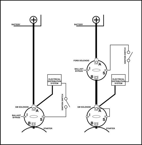 Ford_Solenoid_with_GM_Starter_2?resize=491%2C500 diagrams 880710 ford starter solenoid wiring diagram 1992 ford Solenoid Switch Wiring Diagram at panicattacktreatment.co