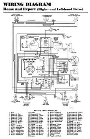 MG TF wiring diagram? : TSeries & Prewar Forum : MG