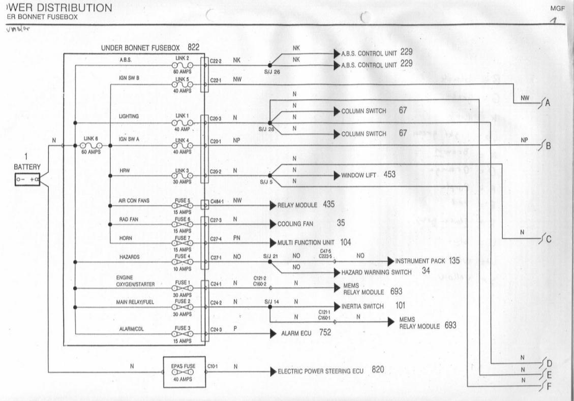 Renault Scenic Wiring Diagram Under Passenger | Wiring Library