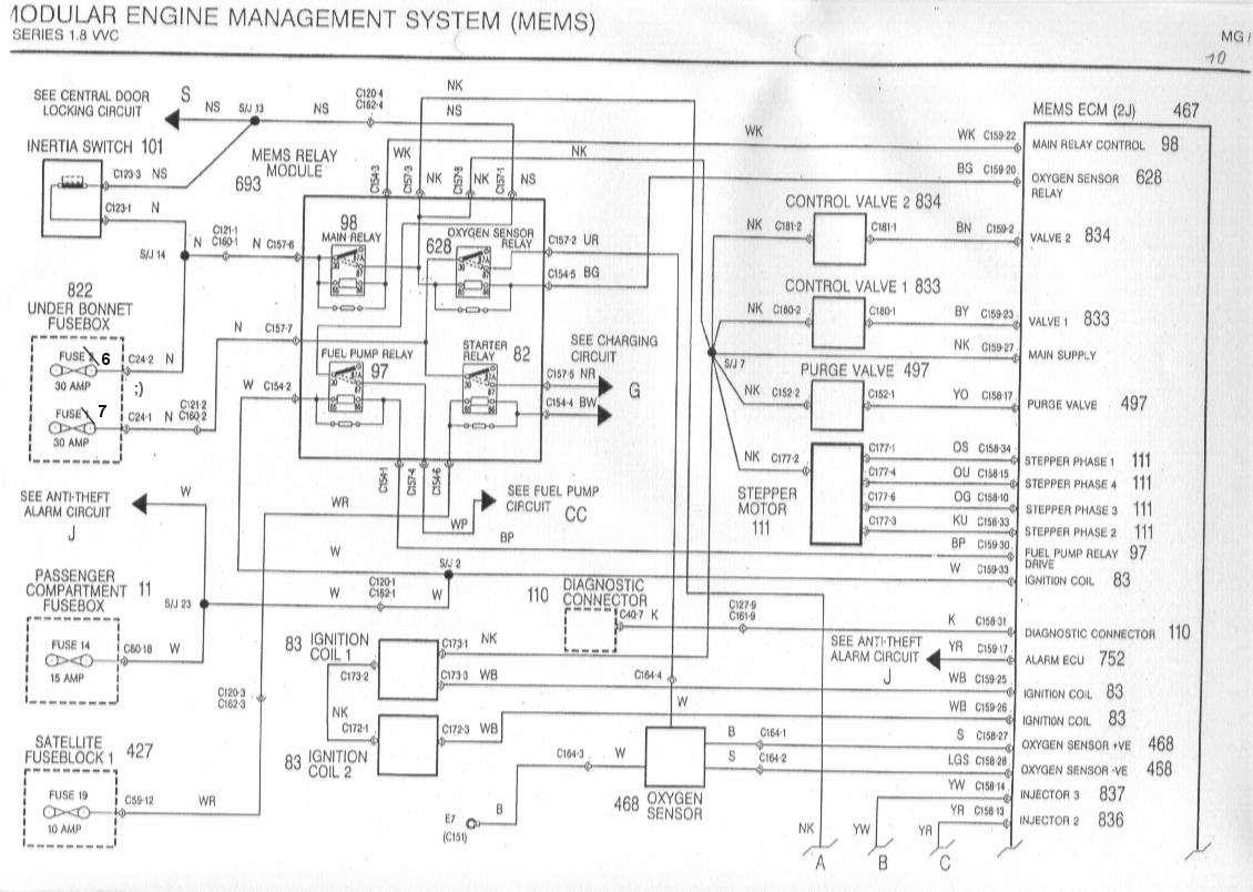 mg zr wiring diagram mg hayabusa wiring harness where is nepal, Wiring diagram