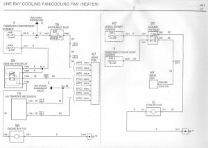 MGF Schaltbilder Inhalt  wiring Diagrams of the Rover MGF